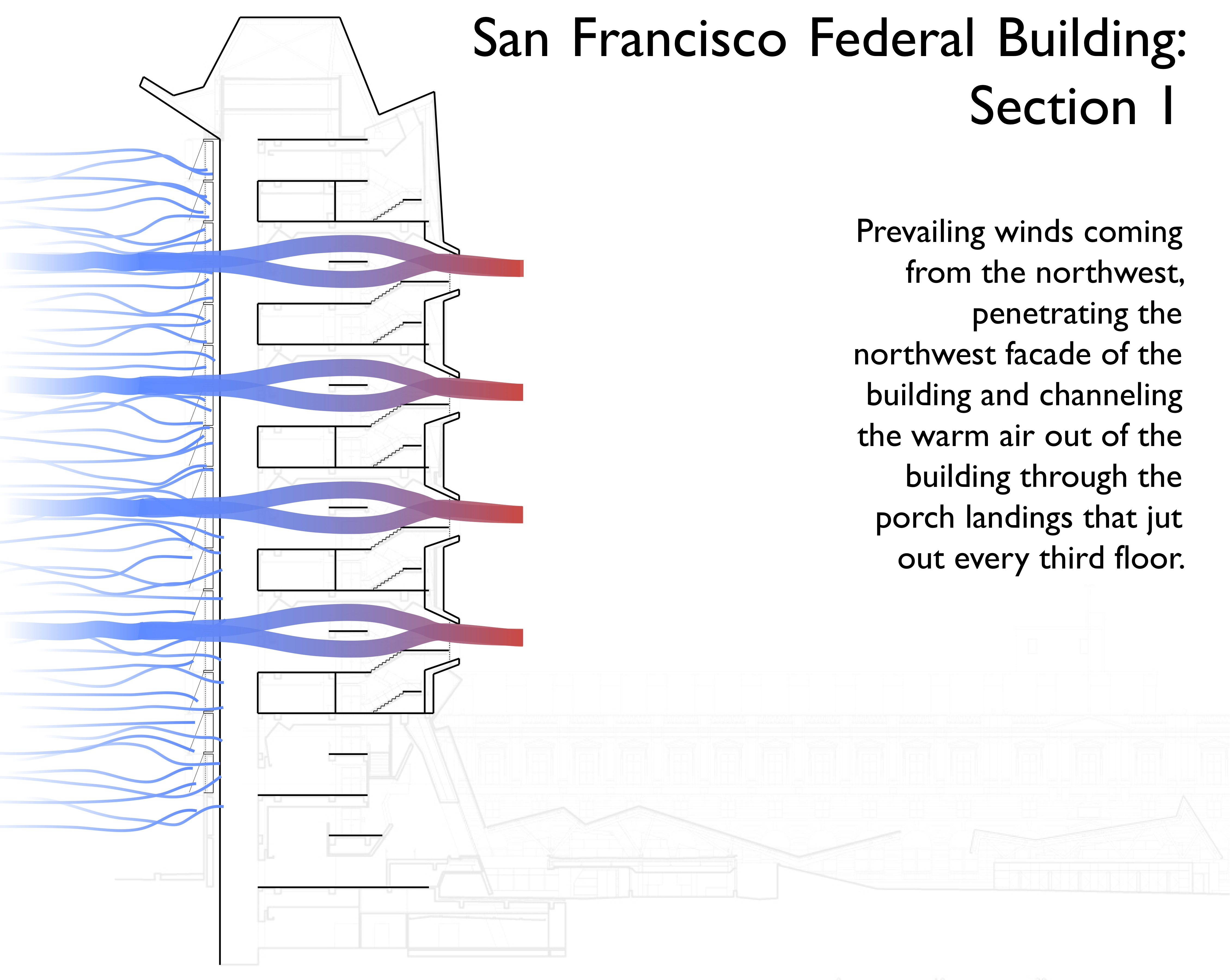 Assignment 8: Natural Ventilation in the San Francisco ...